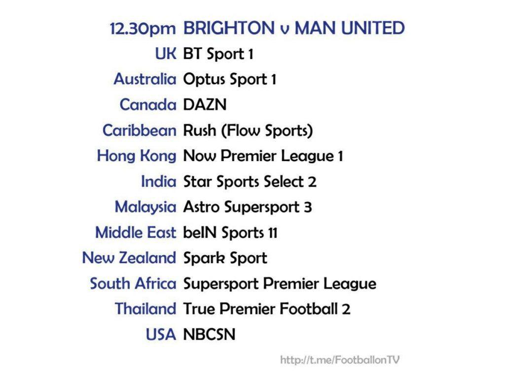 Premier League - 26/9/2020 - Brighton v Manchester United