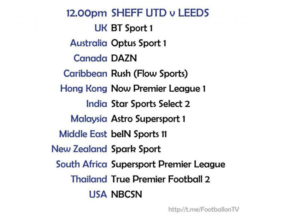 Premier League 27/9/2020 - Sheffield United v Leeds United
