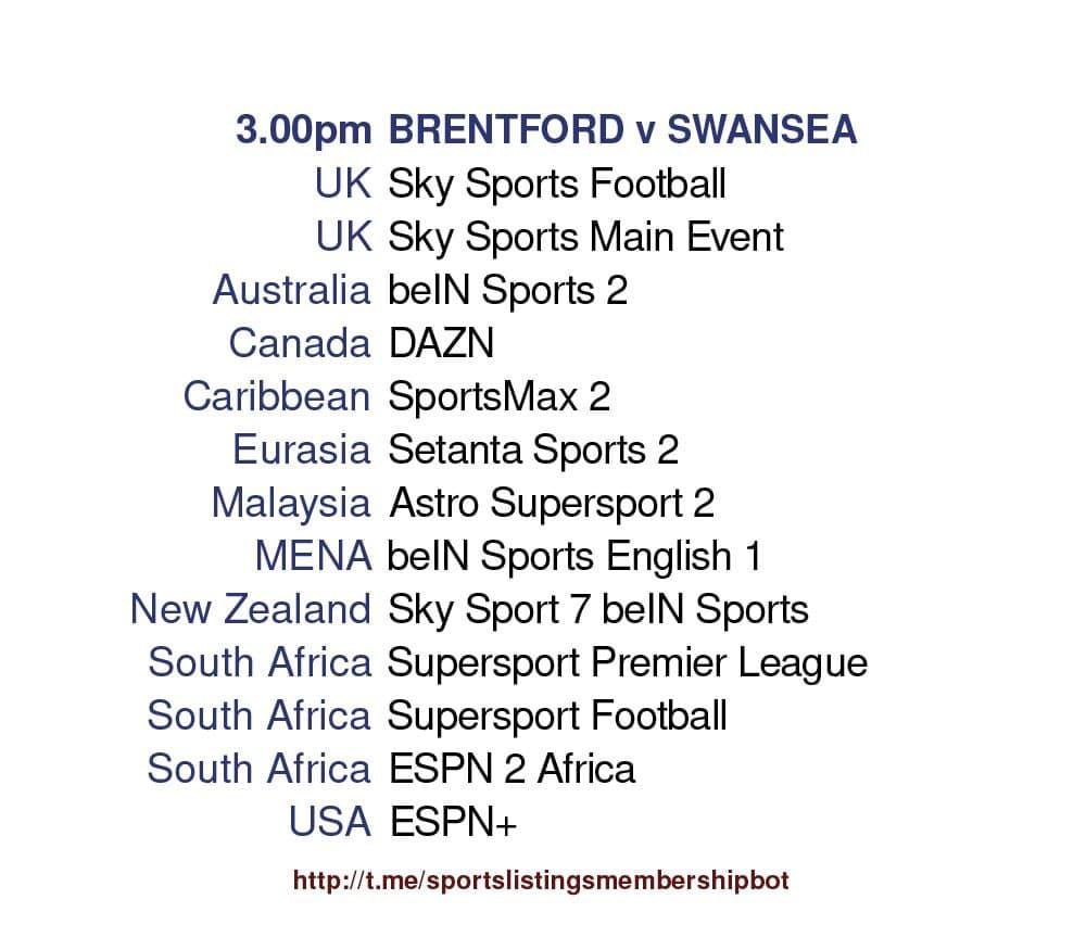 Champions League 29/5/2021 - Brentford v Swansea