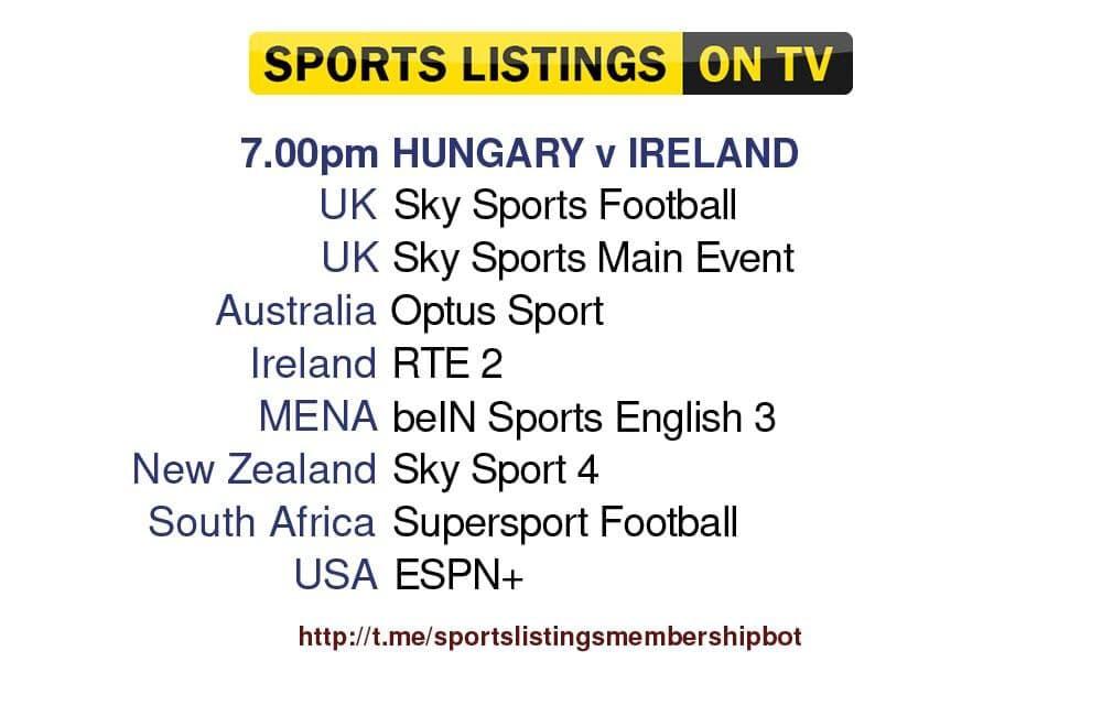 International Friendlies 8/6/2021 -Hungary v Republic of Ireland Detailed
