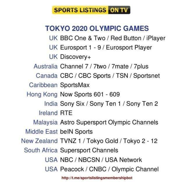 Football 28/7/2021 - Olympics channels