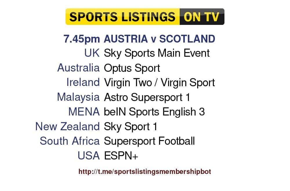 Football 7/9/2021 - Austria v Scotland Detailed