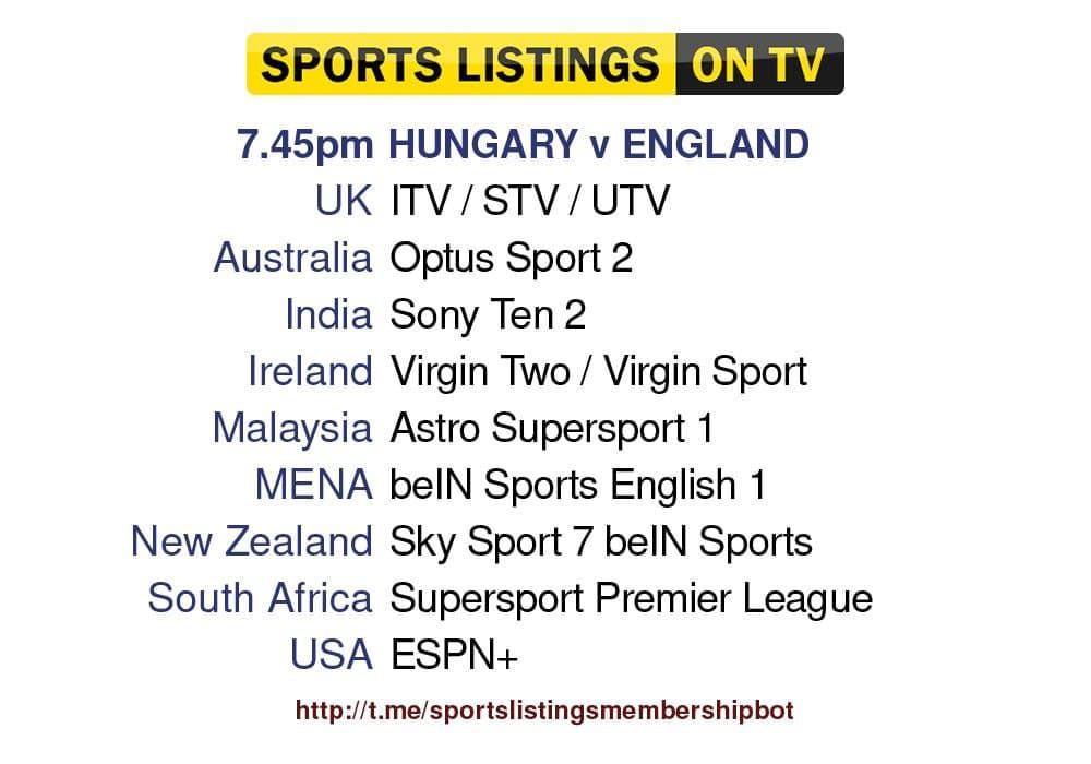 World Cup Qualifiers 2/9/2021 - Hungary v England Detailed