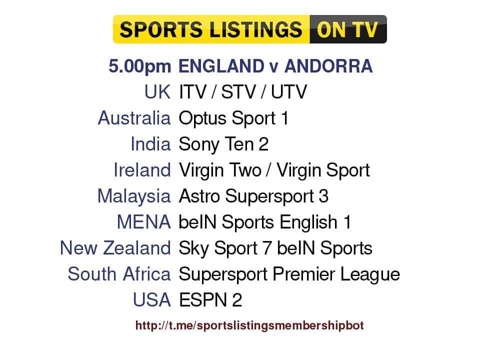 Football 5/9/2021 -England v Andorra Detailed