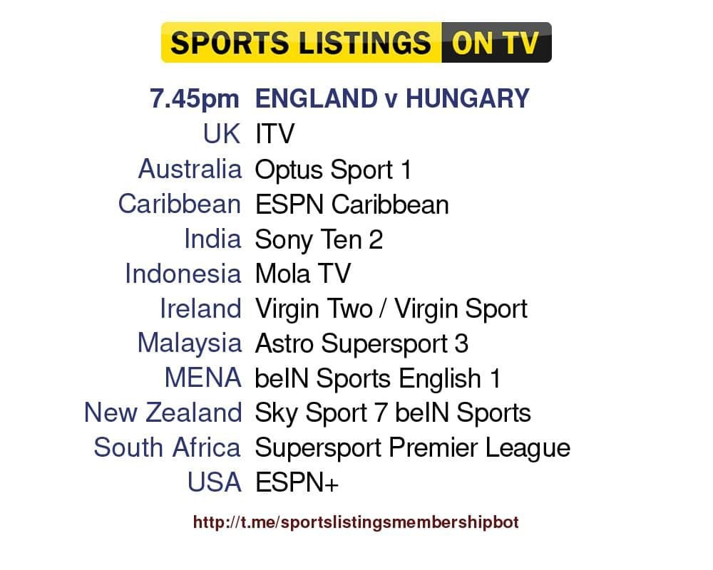 World Cup Qualifiers 12/10/21 - England v Hungary