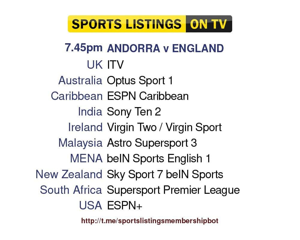 World Cup Qualifiers 9/10/21 - Andorra v England